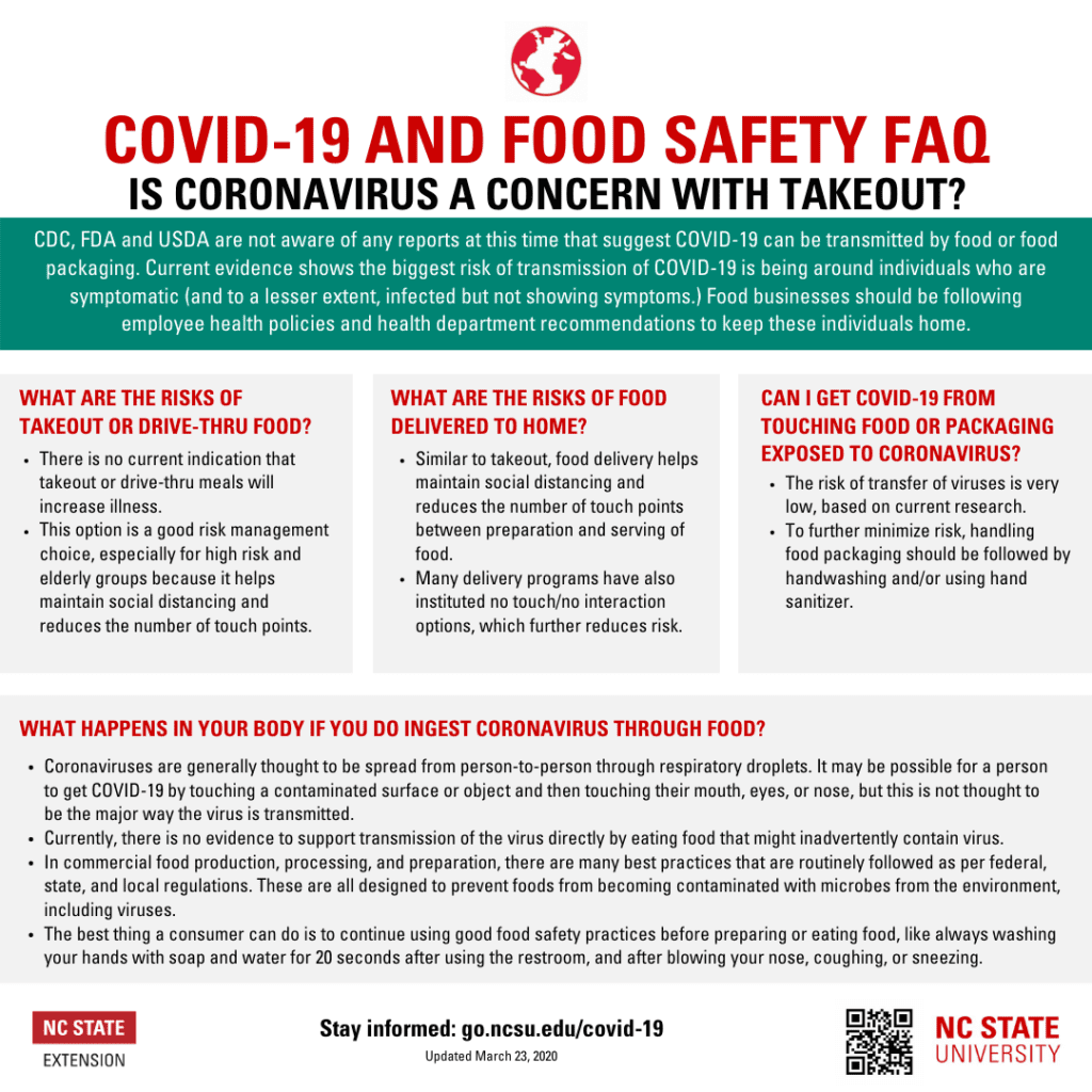 Covid-19 Food Safety